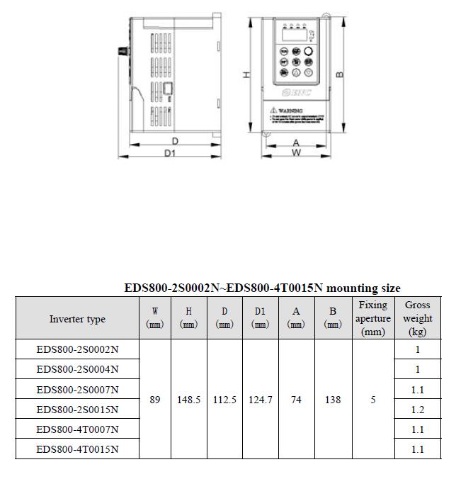 ابعاد اینورتر انکام 1.5 کیلووات تک فاز سری EDS800 انکام