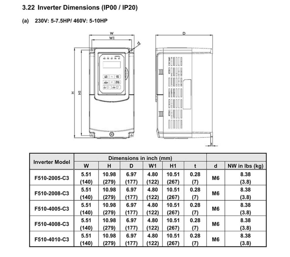 ابعاد اینورتر3.7 کیلووات F510