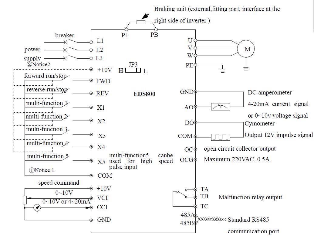 نحوه ی سیم بندی EDS800